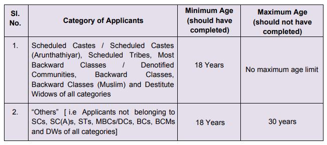 Assistant Jailor Job Qualifications